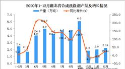 2020年12月湖北省合成洗涤剂产量数据统计分析