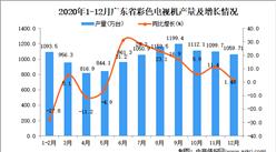 2020年12月广东省彩色电视机数据统计分析