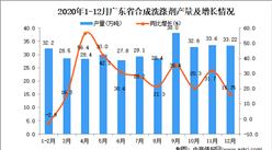 2020年12月广东省合成洗涤剂数据统计分析