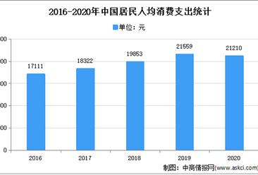 2021年中国日用玻璃行业市场现状分析:行业长期向好
