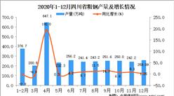 2020年12月四川省粗钢产量据统计分析
