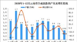 2020年12月云南省合成洗涤剂产量据统计分析