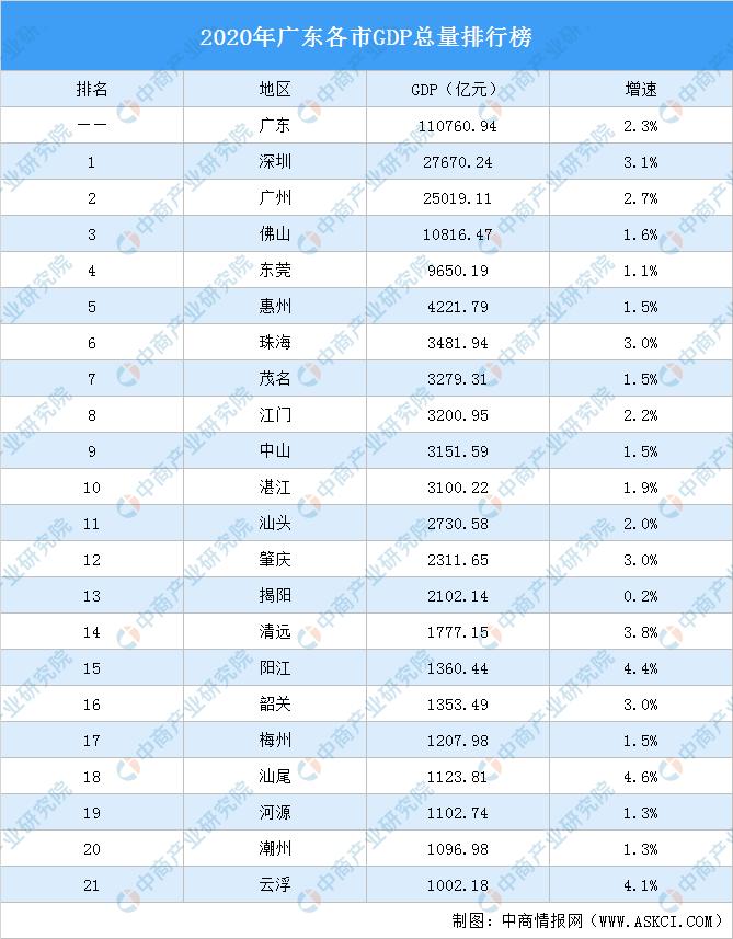 2021汕尾gdp_汕尾虎狮图片