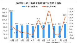 2020年12月新疆维吾尔自治区平板玻璃产量据统计分析