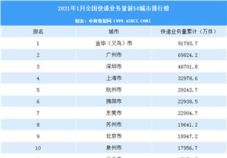 2021年1月中國快遞量TOP50城市排行榜