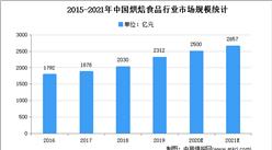 2021年中国烘焙食品原料市场现状及发展趋势预测分析
