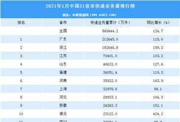 2021年1月中国31省市快递业务量排行榜