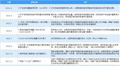 2021年中国轨道交通行业最新政策汇总一览(图)