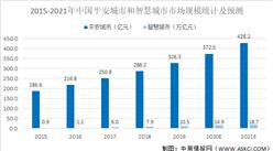 2021年中国社会安全行业市场现状及发展前景预测分析(图)