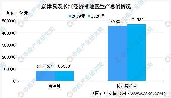 gdp数据分析_2020年重庆各区县人均GDP排行数据解读