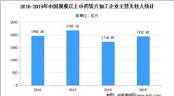 2021年中国中药饮片行业存在问题及发展前景预测分析