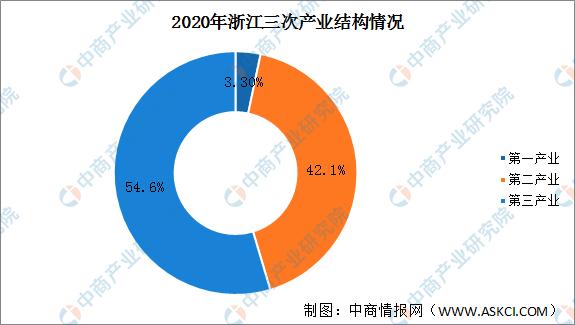 2020上虞GDP总量_2020年中国各省GDP总量排名