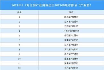 產業地產投資情報:2021年1-2月全國產業用地出讓TOP100地市排名(產業篇)