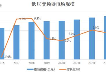 2021年中国电脑硬件行业市场规模及发展前景预测分析(图)