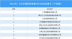 产业地产投资情报:2021年1-2月全国投资拿地TOP100企业排行榜(产业篇)