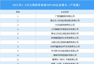 產業地產投資情報:2021年1-2月全國投資拿地TOP100企業排行榜(產業篇)
