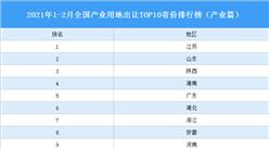 产业地产投资情报:2021年1-2月全国产业用地出让TOP10省份排名(产业篇)