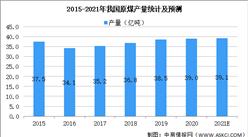 2020年中国煤炭行业运行情况回顾及2021年发展趋势预测(图)
