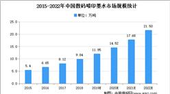 2021年中国数码喷印墨水行业下游应用领域市场分析