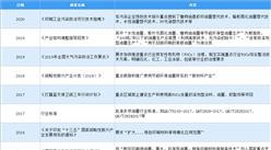 2021年中国油墨行业最新政策汇总一览(图)