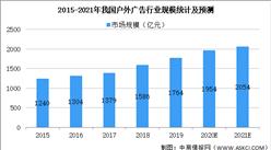 2021年中国智能切割设备行业下游市场现状及发展前景预测分析(图)
