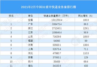 2021年2月中国31省市快递业务量排行榜