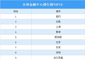 2021全球鸭脖娱乐中心排行榜TOP10