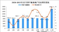 2021年1-2月中国平板玻璃产量数据统计分析