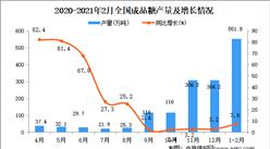 2021年1-2月中国成品糖产量数据统计分析