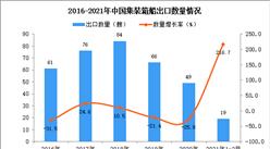2021年1-2月中国集装箱船出口数据统计分析