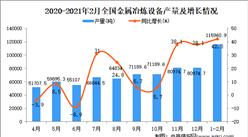 2021年1-2月中国金属冶炼设备产量数据统计分析