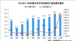 2021年1-2月内蒙古自治区化学农药原药产量数据统计分析