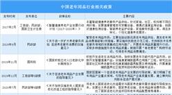 2021年中国老年用品行业发展现状分析:市场规模高达100万亿(图)