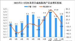 2021年1-2月河北省合成洗涤剂产量数据统计分析