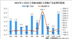 2021年1-2月辽宁省移动通信手持机产量数据统计分析