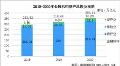 2020年中国软件及软件服务行业发展前景分析:软硬件结合更加紧密