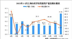 2021年1-2月上海市化学农药原药产量数据统计分析