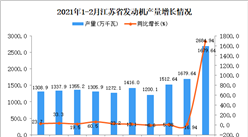 2021年1-2月江苏省发动机产量数据统计分析
