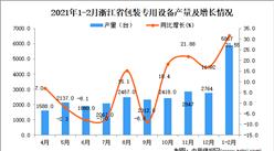2021年1-2月浙江省包装专用设备产量数据统计分析