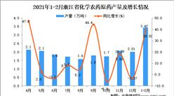 2021年1-2月浙江省化学农药原药产量数据统计分析