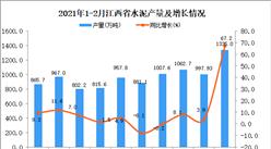 2021年1-2月江西省水泥产量数据统计分析
