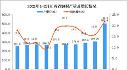 2021年1-2月江西省钢材产量数据统计分析