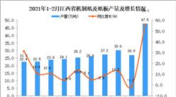 2021年1-2月江西省机制纸及纸板产量数据统计分析