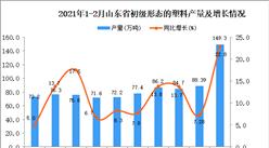 2021年1-2月山东省初级形态的塑料产量数据统计分析