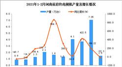 2021年1-2月河南省彩色電視機產量數據統計分析