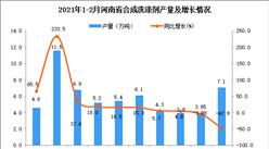 2021年1-2月河南省合成洗涤剂产量数据统计分析