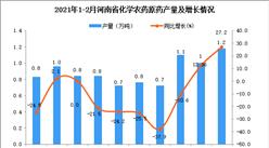 2021年1-2月河南省化学农药原药产量数据统计分析