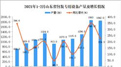 2021年1-2月山东省包装专用设备产量数据统计分析