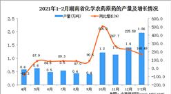 2021年1-2月湖南省农药产量数据统计分析