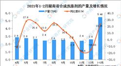 2021年1-2月湖南省洗涤剂产量数据统计分析